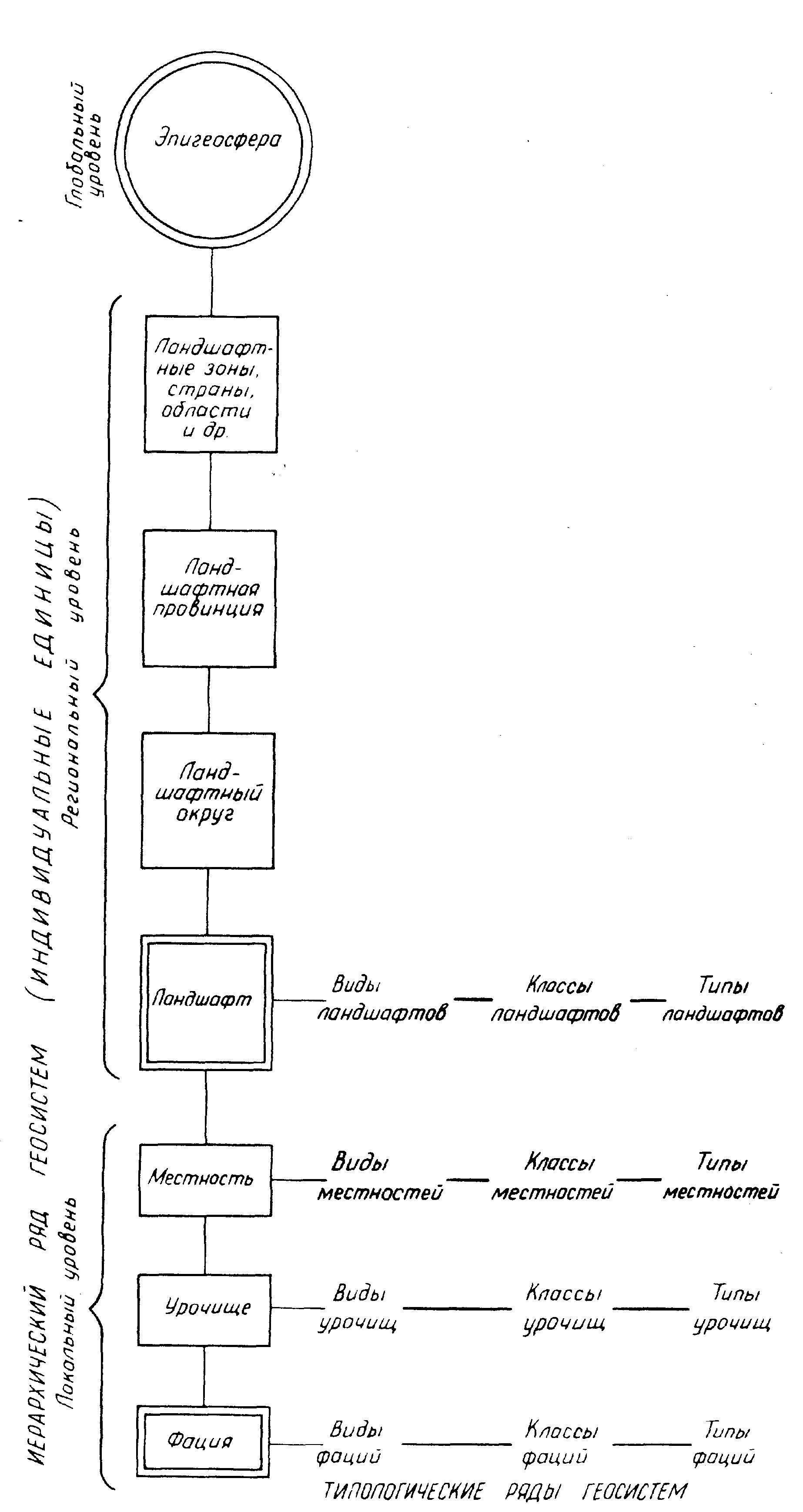 Классификация природных ресурсов схема фото 153